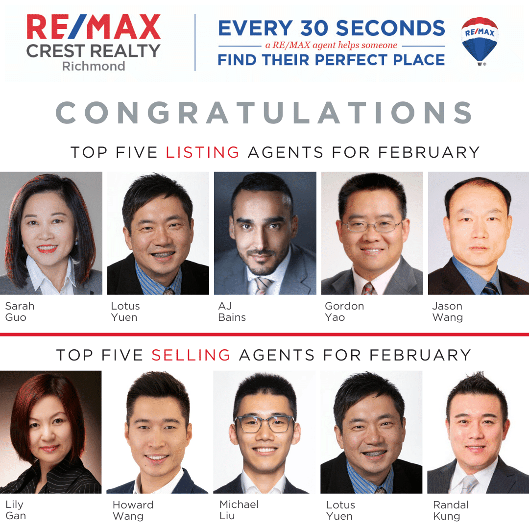 Top 5 Selling and Listing Realtor RE/MAX Crest Realty